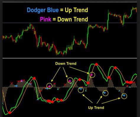 best swing trading system best swing trading system wanted kulyfyyepi web fc2 com
