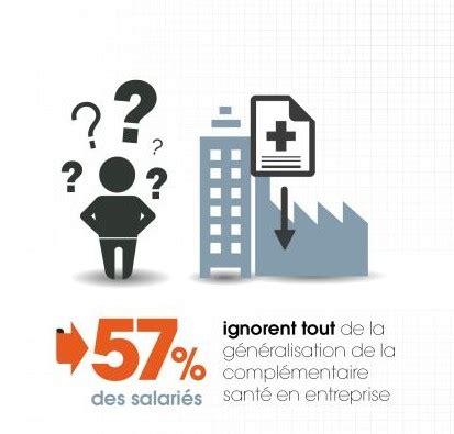 Plafond Pour Aide Complémentaire Santé by Roederer Propose Aux Entreprises Les Contrats De Pr 195