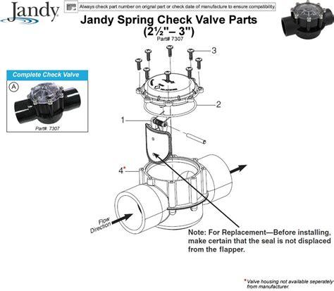 jandy valve parts diagram jandy 3 way valve parts wiring diagrams wiring diagram