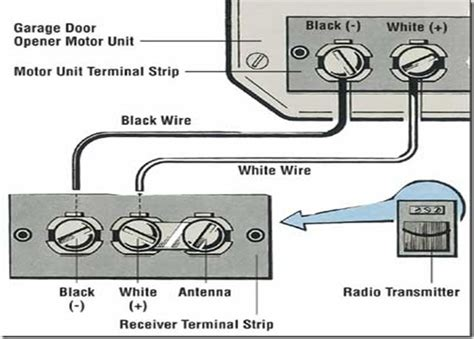 Garage Door Button Wire Garage Doors Education Guidance Reviews All The Information You Need About Garages And