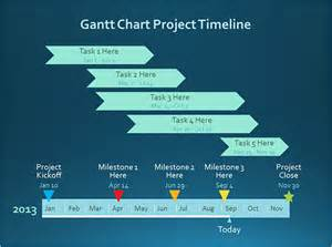 Powerpoint Gantt Chart Template Free by Gantt Chart Template Powerpoint Driverlayer Search Engine