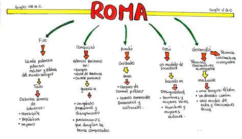 imperio otomano forma de gobierno camino hacia la literatura caminando por roma