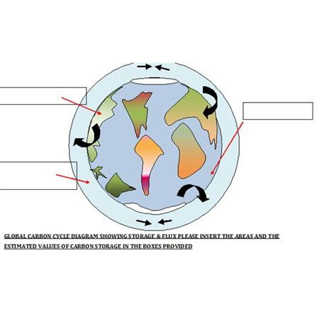28 global warming diagram for www pixshark global warming diagram for www pixshark global warming diagram worksheet www pixshark images galleries with a ccuart Image collections