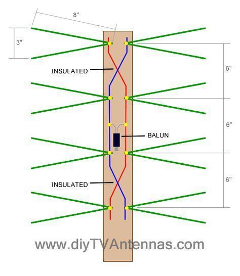 tv antenna search digital antennas diy tv antenna diy tv digital tv