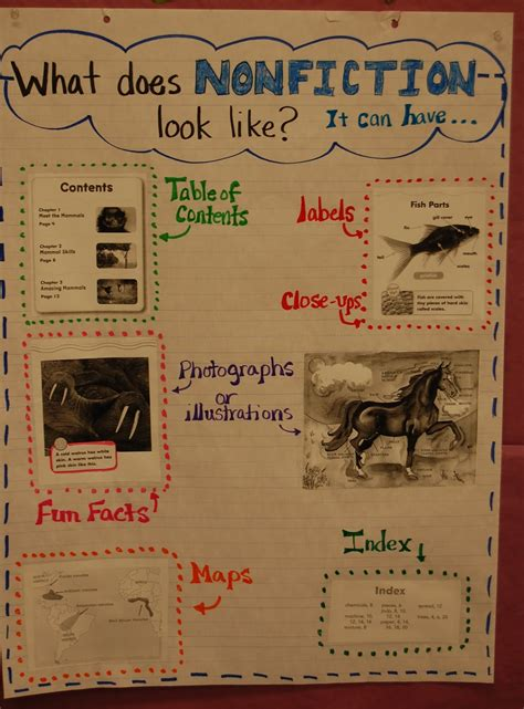 writing fiction books mrs wills kindergarten nonfiction writing