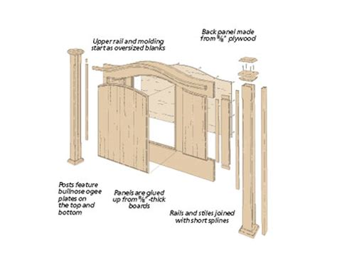 Woodworking Headboard Plans by Arch Top Headboard Woodsmith Plans