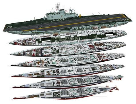 aircraft carrier floor plan 17 best images about ship schematics cutaways diagrams