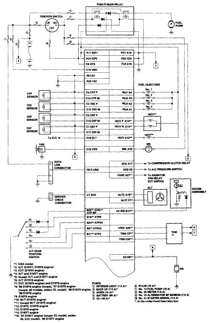 2003 honda civic radio schematic civic free