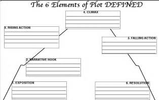 9 best images of story plot diagram printable plot