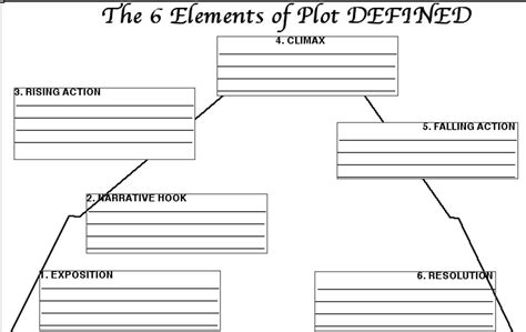 free printable plot diagram 9 best images of story plot diagram printable plot