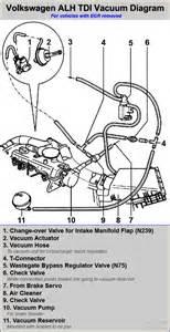 vw pat 2 0 turbo engine diagram circuit diagram maker