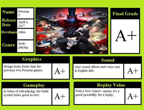 persona 5 card template persona 5 report card by jasonpictures on deviantart