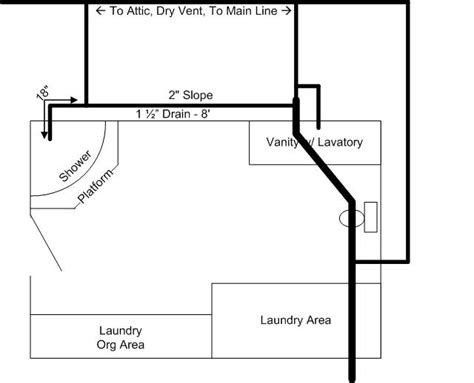 Bathtub Drain Size by Diagram Inside Toilet Diagram Free Engine Image For User