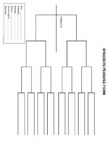 pedigree forms for dogs fill online printable fillable