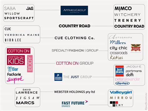 fashion for popular clothing brands 2014
