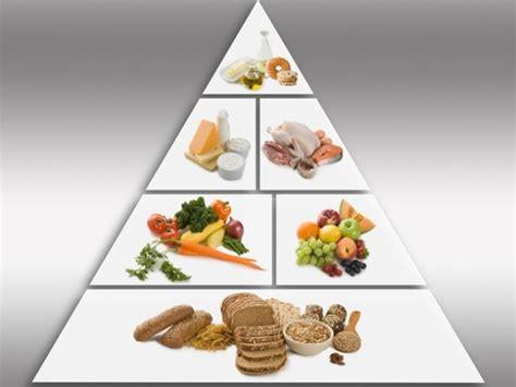 alimenti per dimagrire pancia e fianchi dieta dissociata dimagrire pancia e fianchi
