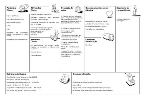 layout de canvas modelo canvas e telas de layout