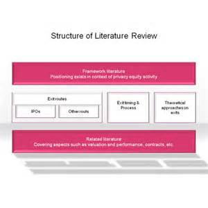 Business Valuation Literature Review by Structure Of Literature Review