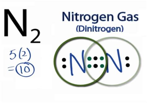 dot diagram for nitrogen n2 lewis structure how to draw the lewis structure for n2