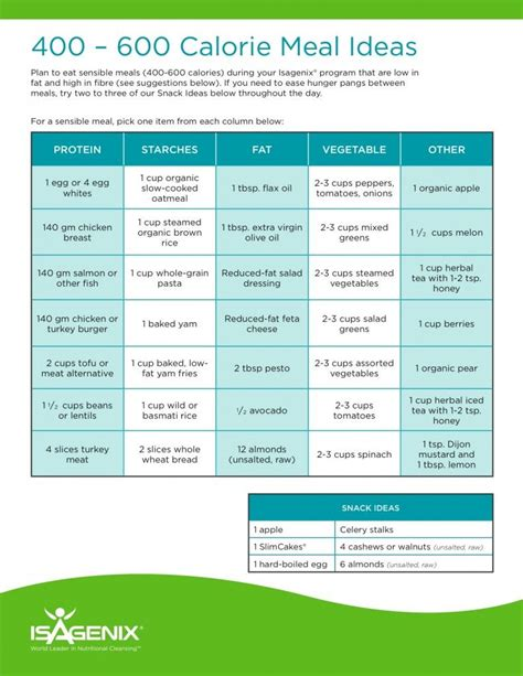 Holistic Detox Meal Plan by Themotivatedtype On Etsy Meal Ideas Isagenix And Meals