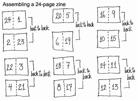 templates for zines 24 page zine layout zines pinterest