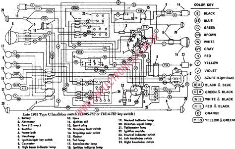 1986 harley fxr wiring diagram get free image about