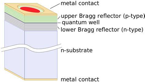 narrowband external cavity laser diode array vertical cavity surface emitting laser