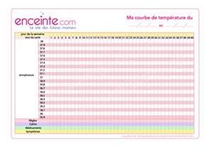 Calendrier Ovulation Gratuit Courbe De Temp 233 Rature 224 Imprimer