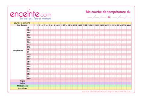 calendrier d ovulation a imprimer