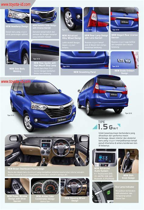 2015 Toyota Grand New Avanza spesifikasi toyota grand new avanza 2015 toyota astra