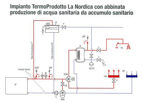 riscaldamento a pavimento con termocamino stufa a pellet idro schema impianto con termostufe per
