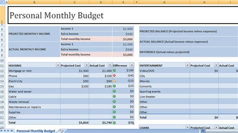 software budget template personal budgeting excel template best photos of