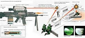 Daewoo K 11 Add Daewoo K11 Dual Caliber Air Burst Weapon South Korea
