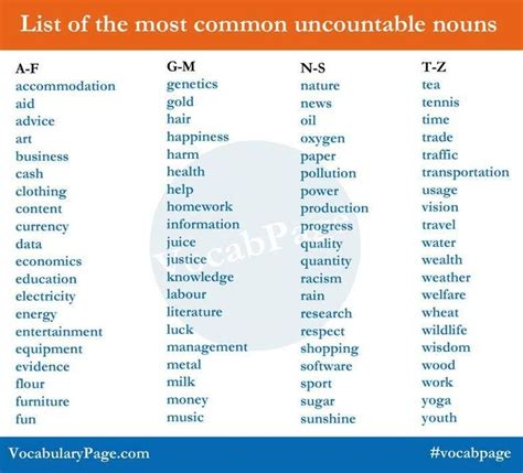 list 5 common sections that are included in a résumé 532 best widening the vocabulary images on pinterest