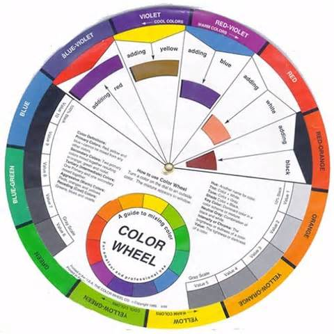 color wheel tool overview color scale wheel