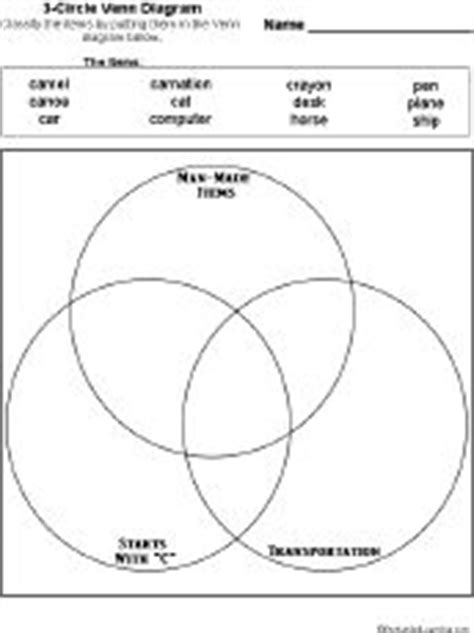 who invented the venn diagram 1000 images about compare contrast on venn diagrams inventors and math