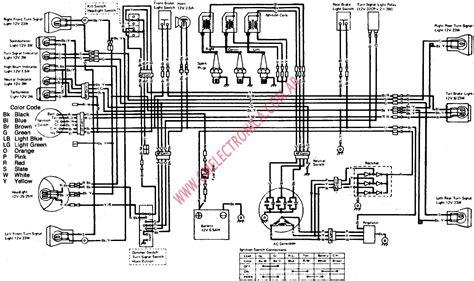 1986 kawasaki bayou 185 wiring diagram kawasaki bayou 400