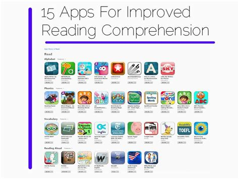 best app to read literacy and learning apps for reading comprehension