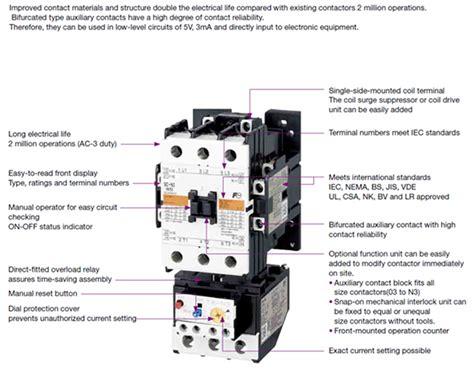 Kontaktor Sc N3 Fuji Electric standard type magnetic contactor magnetic starter sc and