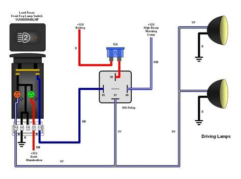 fog light wiring diagram fuse box and wiring diagram