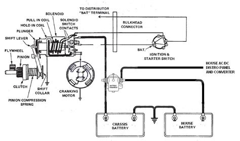 freightliner starter solenoid wiring diagram circuit and