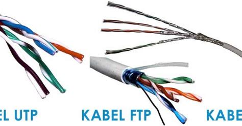 jasa networking kabel lan berlisensi konsultan jasa it aplikasi data center
