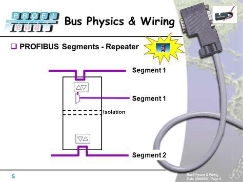 profibus wiring diagram 23 wiring diagram images