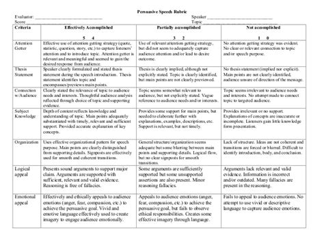 Best Resume Paper by Persuasive Speech Rubric
