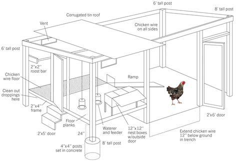 chicken coop floor plans how to build a chicken coop home design garden