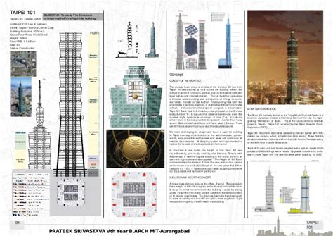 taipei 101 floor plan mumbai high rise buildings case studies of kohinoor square
