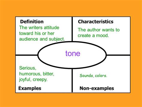 tone color definition unit 2 vocabulary of the standards ppt
