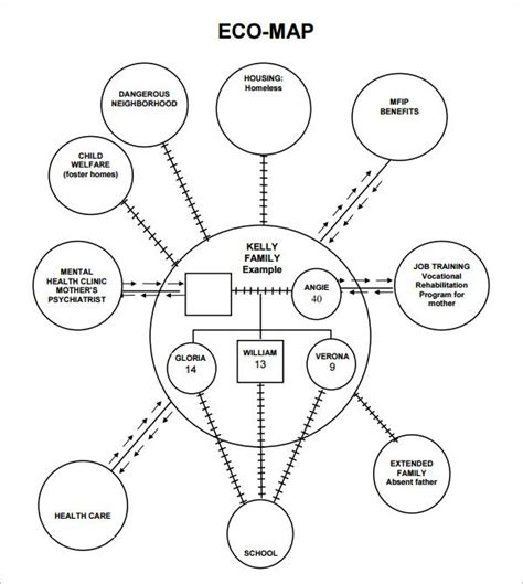 genogram and ecomap template 13 best ecomaps images on therapy ideas
