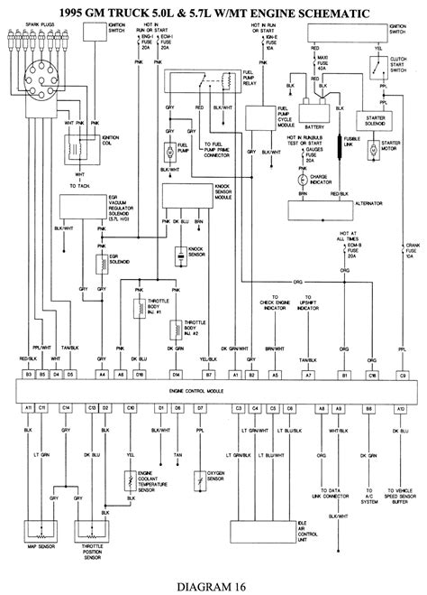 1995 gmc wiring diagram 0996b43f80231a15 to 1995 gmc wiring diagram