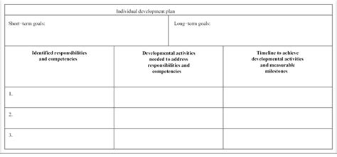 idp template individual development plan template image collections